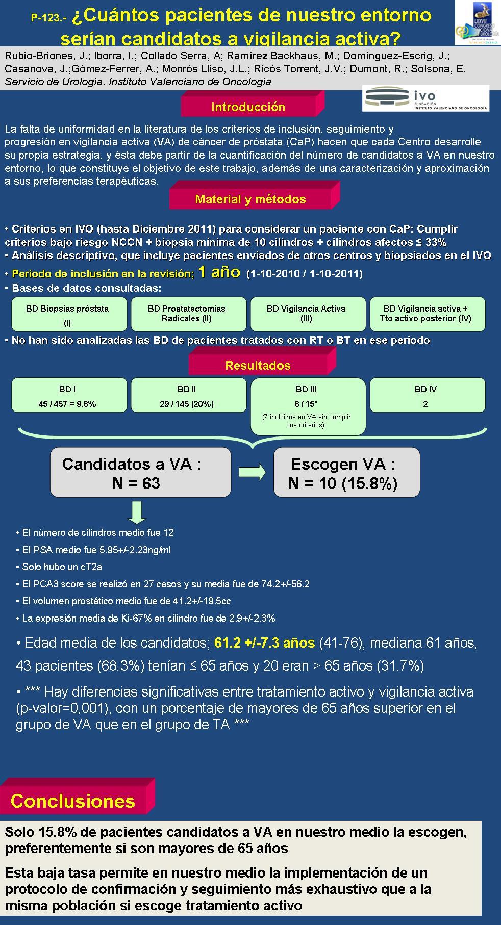 cancer prostata vigilancia activa)